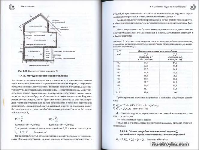 Блази В Справочник Проектировщика Строительная Физика