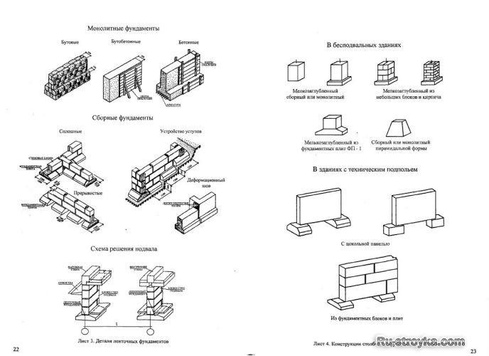 Конструкции малоэтажных
