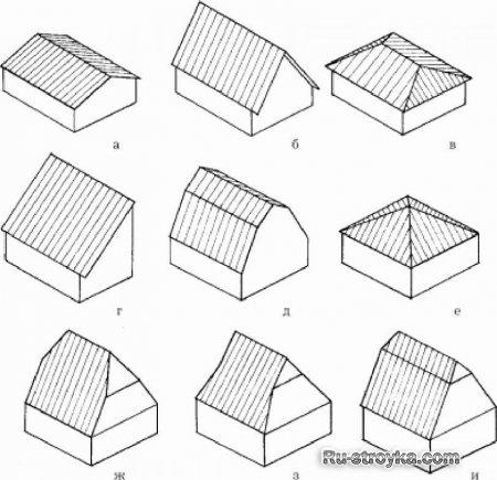 Разновидность крыш