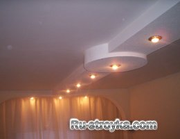 Выравнивание поверхности потолка