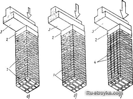 Технология каменных работ