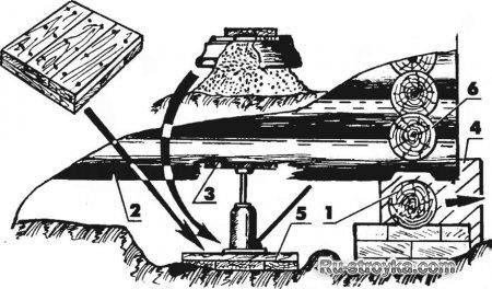 Ремонт сруба