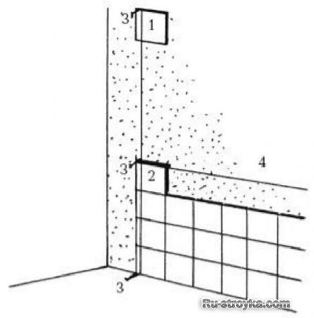 Облицовка стен плиткой
