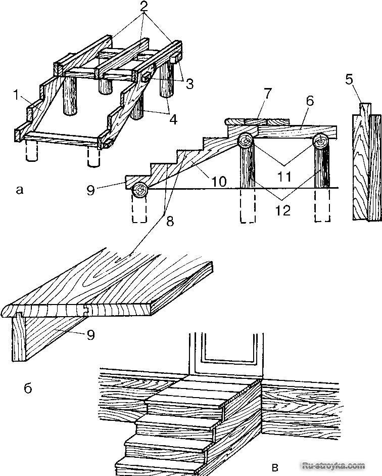 Деревянное крыльцо своими руками чертежи 16