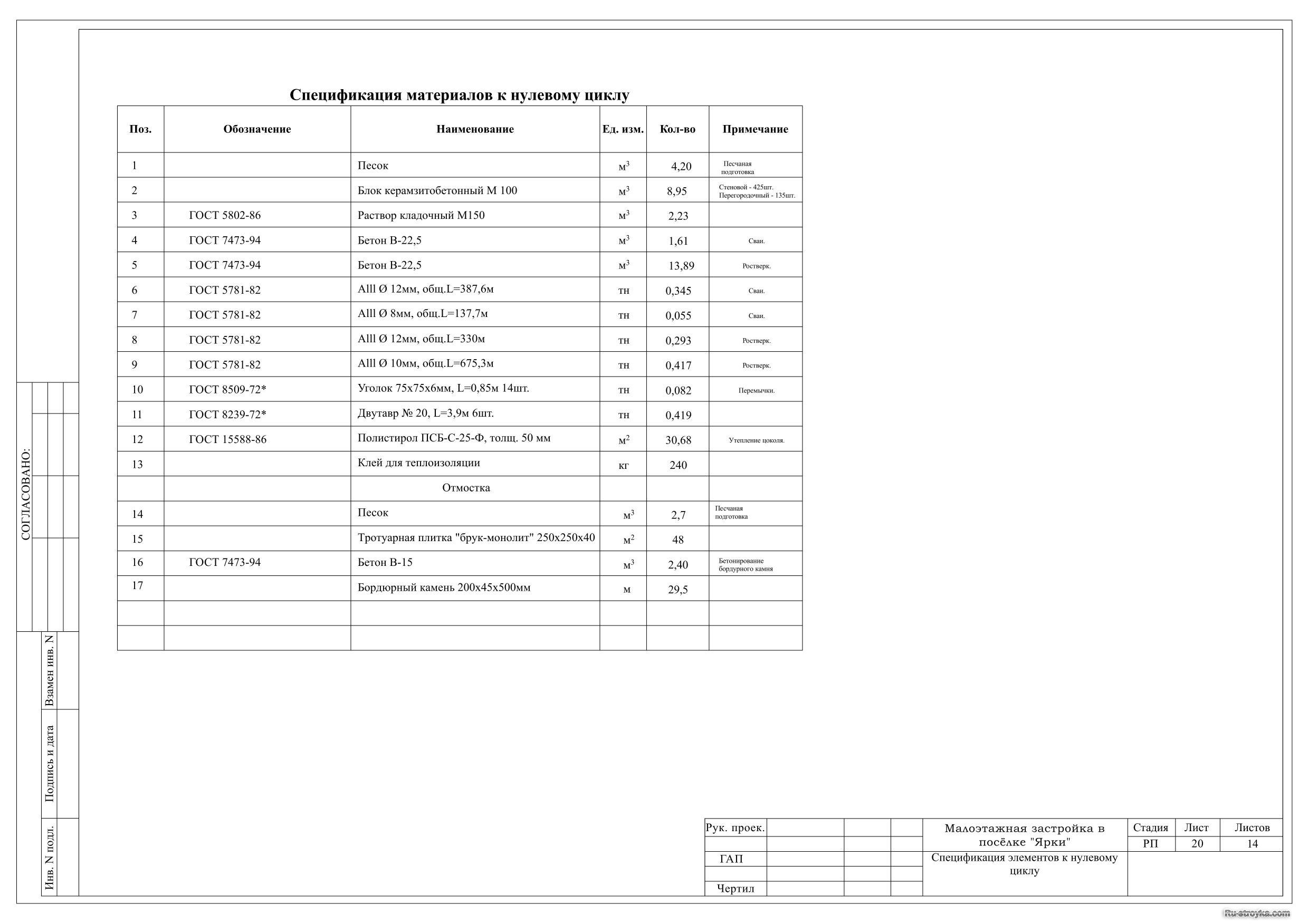 СП 21133302012 Здания и сооружения на подрабатываемых