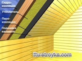 Устройство теплоизоляции крыши