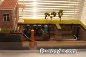 Появление запахов в помещении и их устранение