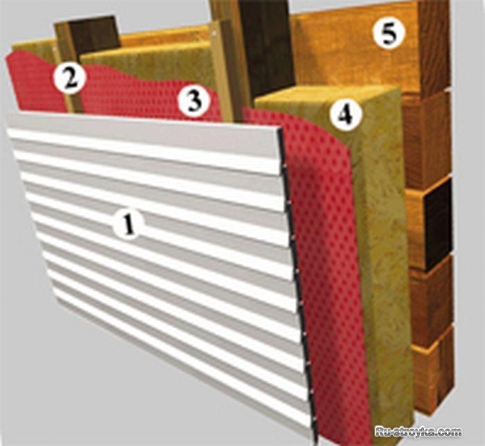 Обшить деревянный дом сайдингом с утеплением своими руками 25