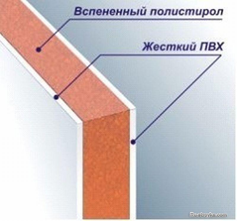 Сэндвич панели для оконных откосов энциклопедия строительств.