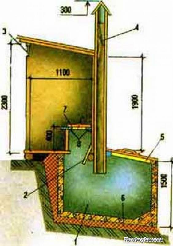 Как поставить туалет на даче своими руками 23