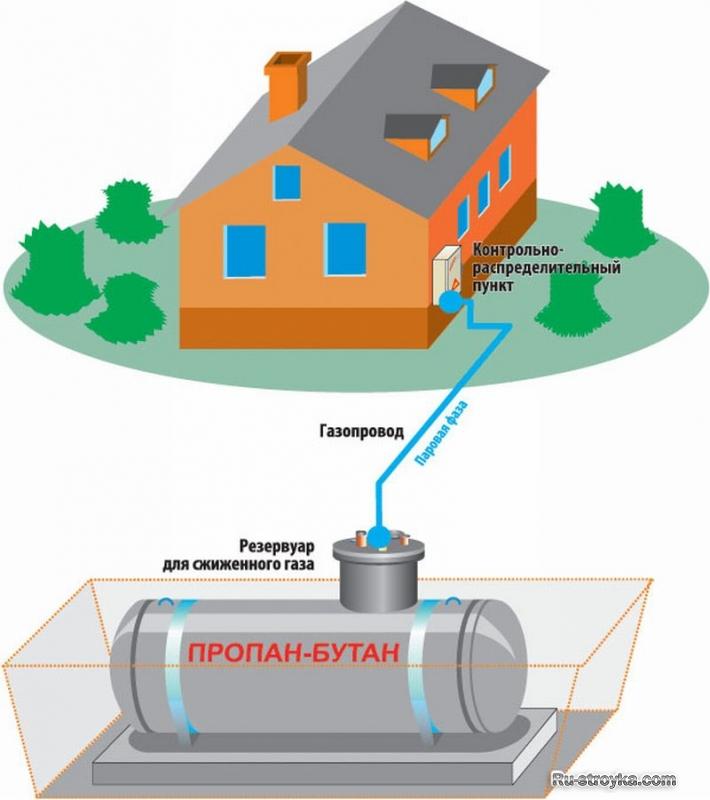 САОГ система аварийного отключения газа (СНЯТО С ПРОИЗВОДСТВА)