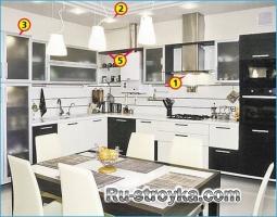 Планирование освещения на кухне.