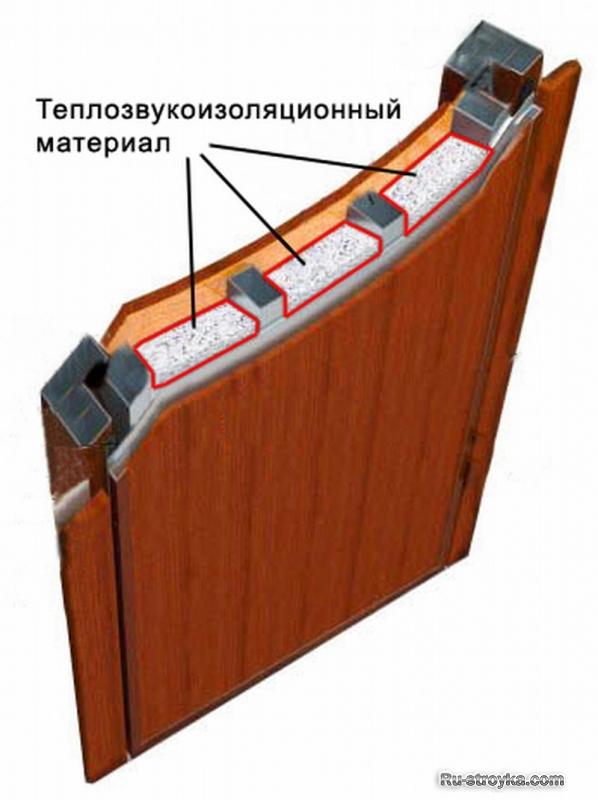 Разновидности натяжных потолков фото