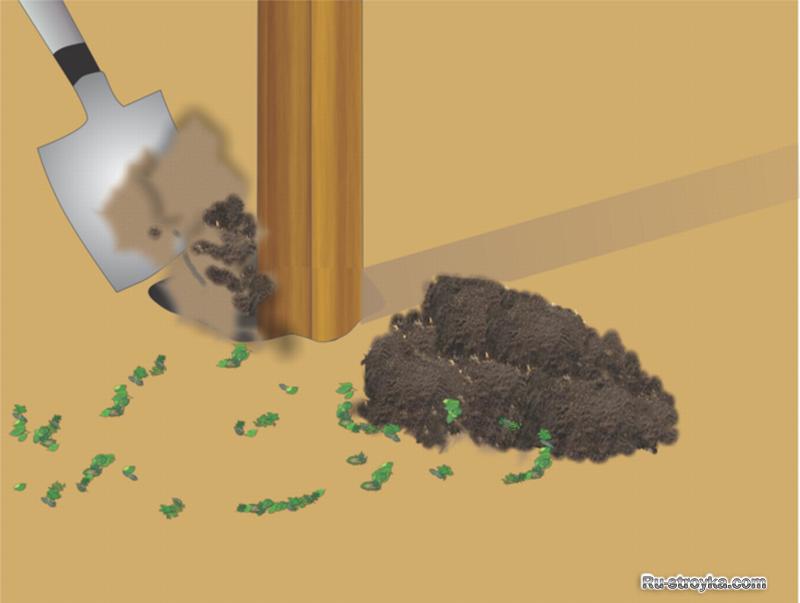 Как построить деревянный забор (в рисунках)