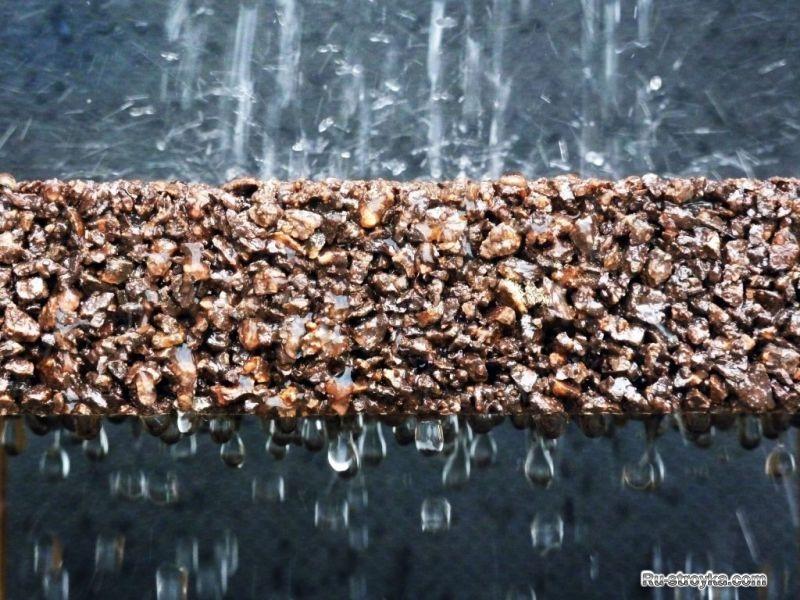ELASTOHAVE® - Водопроницаемые поверхности.