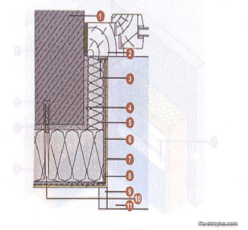 Битумно-полимерная наплавляемая рулонная гидроизоляция