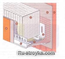 Конструкция узлов системы утепления.