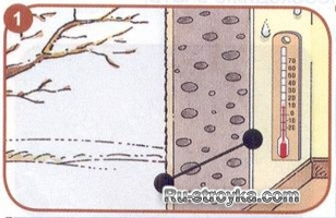 Как утеплить дом с помощью пенополистирола.