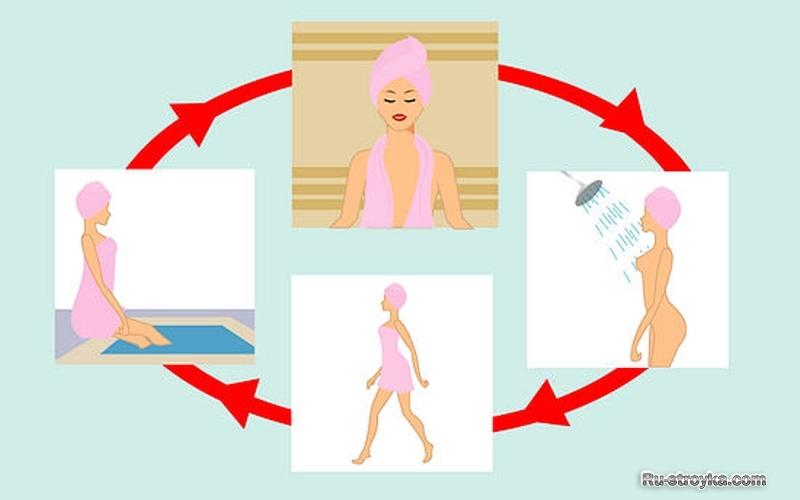 как надо париться в бане чтобы похудеть