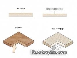 Как отличить фарфоровою плитку от керамической.