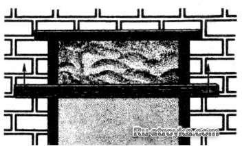 Сырые стены в кирпичном доме